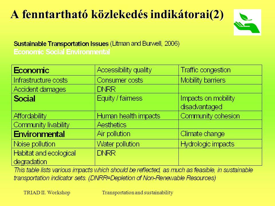 TRIAD II. WorkshopTransportation and sustainability A fenntartható közlekedés indikátorai(2)