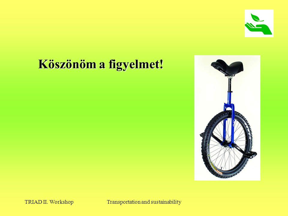 TRIAD II. WorkshopTransportation and sustainability Köszönöm a figyelmet!