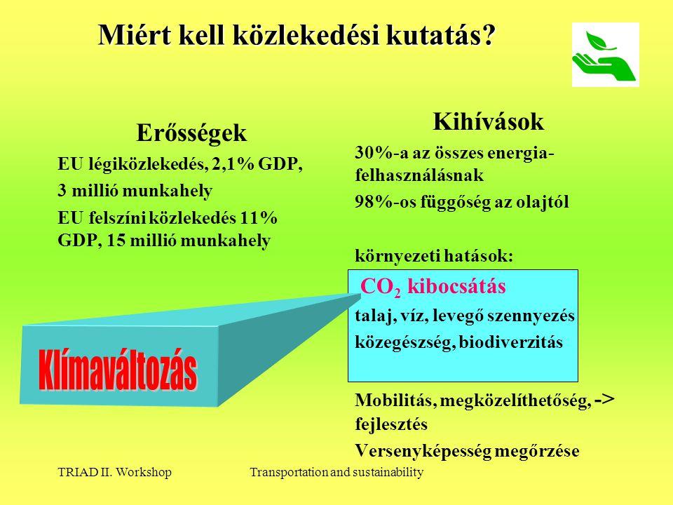 TRIAD II. WorkshopTransportation and sustainability Miért kell közlekedési kutatás? Erősségek EU légiközlekedés, 2,1% GDP, 3 millió munkahely EU felsz