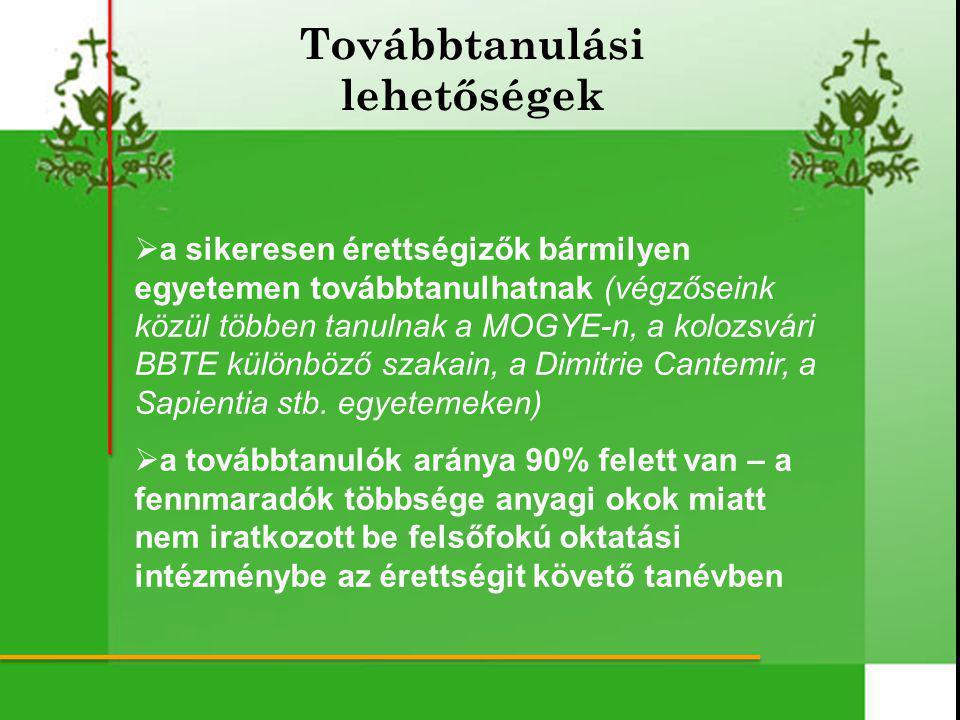  a sikeresen érettségizők bármilyen egyetemen továbbtanulhatnak (végzőseink közül többen tanulnak a MOGYE-n, a kolozsvári BBTE különböző szakain, a Dimitrie Cantemir, a Sapientia stb.