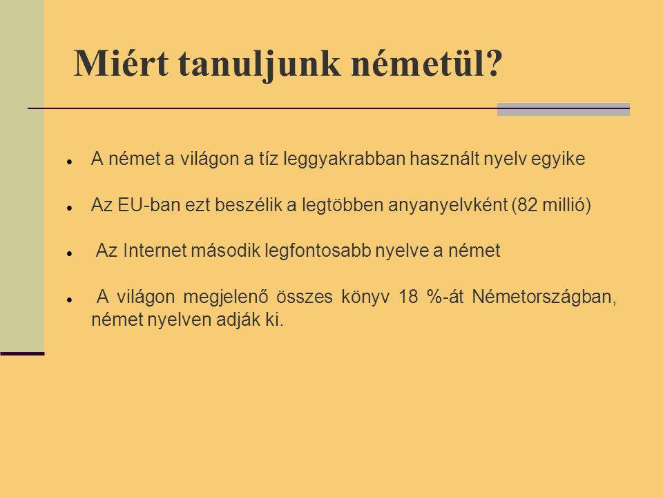 Európában a NÉMET a leggyakrabban beszélt anyanyelvNémet Francia AngolOlasz Spanyol Millió ZfA, 2008