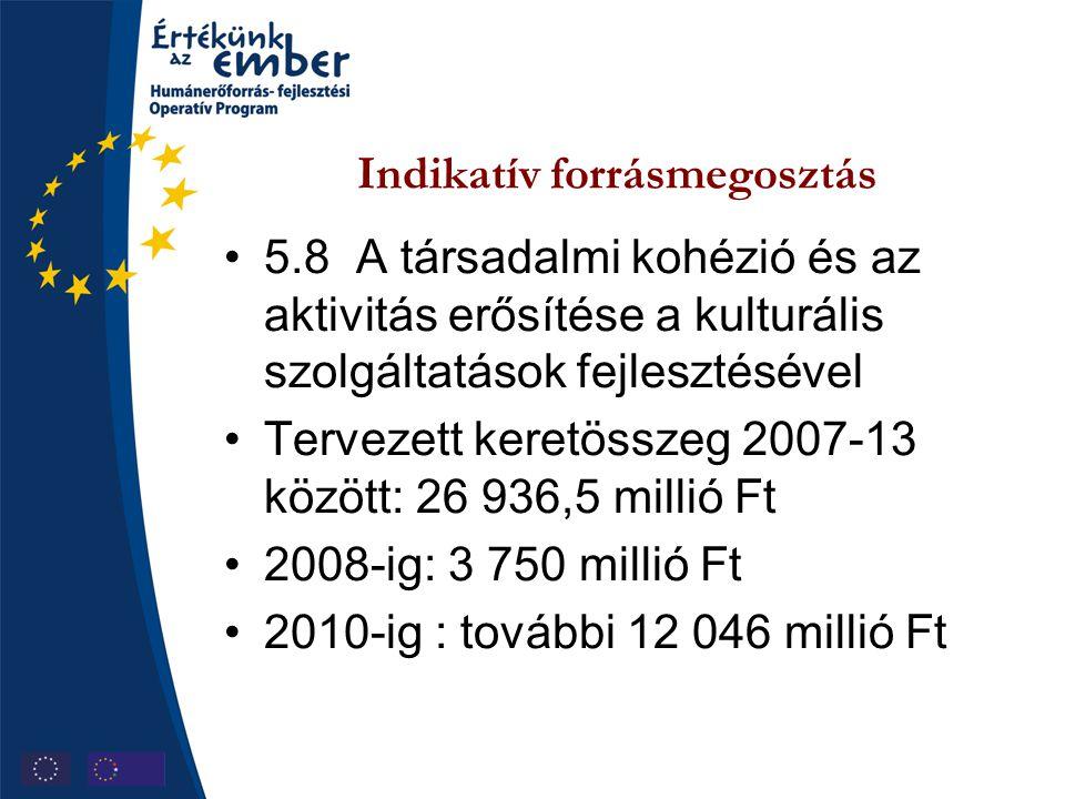 Indikatív forrásmegosztás 5.8 A társadalmi kohézió és az aktivitás erősítése a kulturális szolgáltatások fejlesztésével Tervezett keretösszeg 2007-13