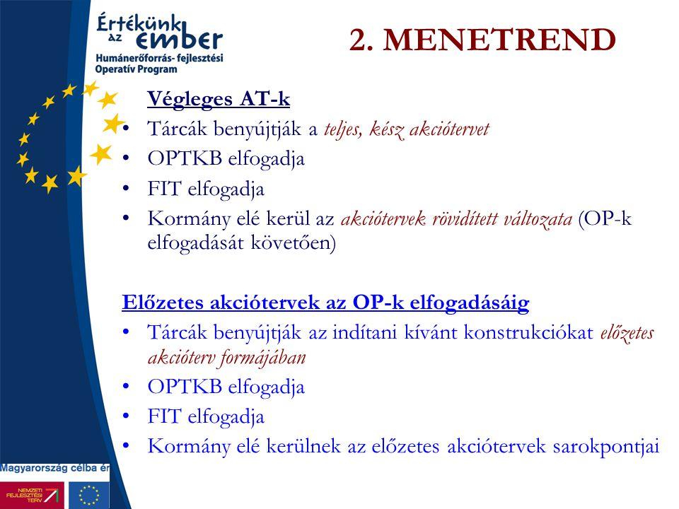 2. MENETREND Végleges AT-k Tárcák benyújtják a teljes, kész akciótervet OPTKB elfogadja FIT elfogadja Kormány elé kerül az akciótervek rövidített vált