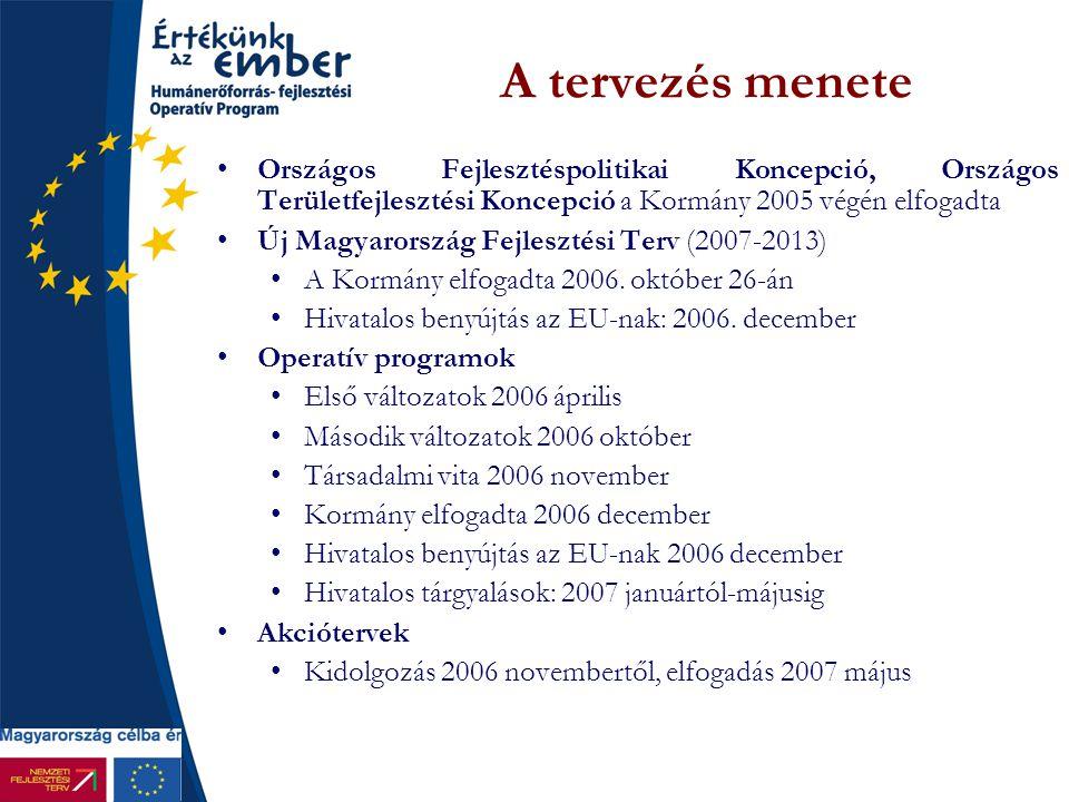 A tervezés menete Országos Fejlesztéspolitikai Koncepció, Országos Területfejlesztési Koncepció a Kormány 2005 végén elfogadta Új Magyarország Fejlesz