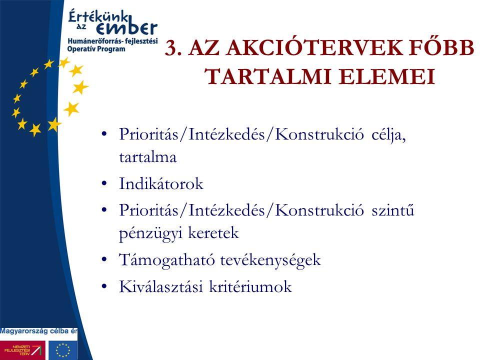 3. AZ AKCIÓTERVEK FŐBB TARTALMI ELEMEI Prioritás/Intézkedés/Konstrukció célja, tartalma Indikátorok Prioritás/Intézkedés/Konstrukció szintű pénzügyi k