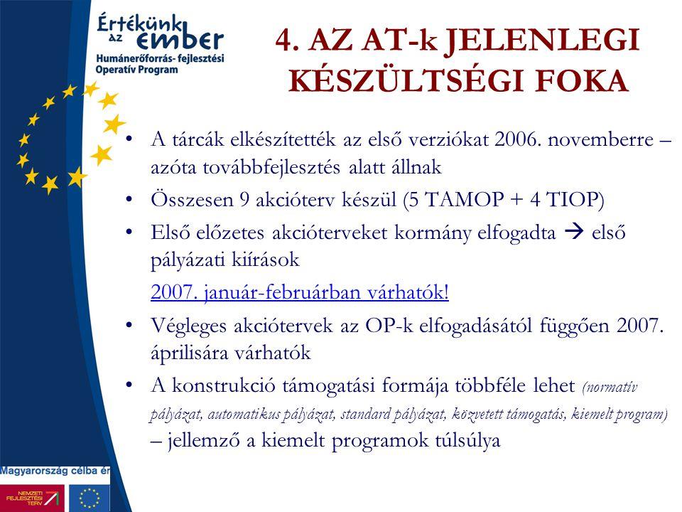 4. AZ AT-k JELENLEGI KÉSZÜLTSÉGI FOKA A tárcák elkészítették az első verziókat 2006. novemberre – azóta továbbfejlesztés alatt állnak Összesen 9 akció