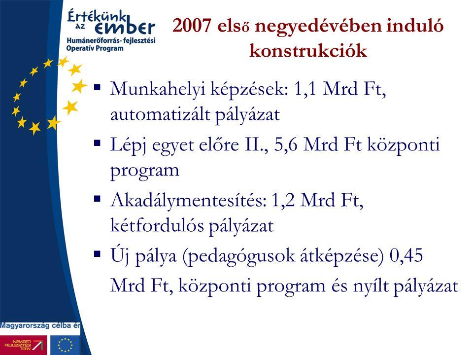 2007 els ő negyedévében induló konstrukciók  Munkahelyi képzések: 1,1 Mrd Ft, automatizált pályázat  Lépj egyet előre II., 5,6 Mrd Ft központi progr