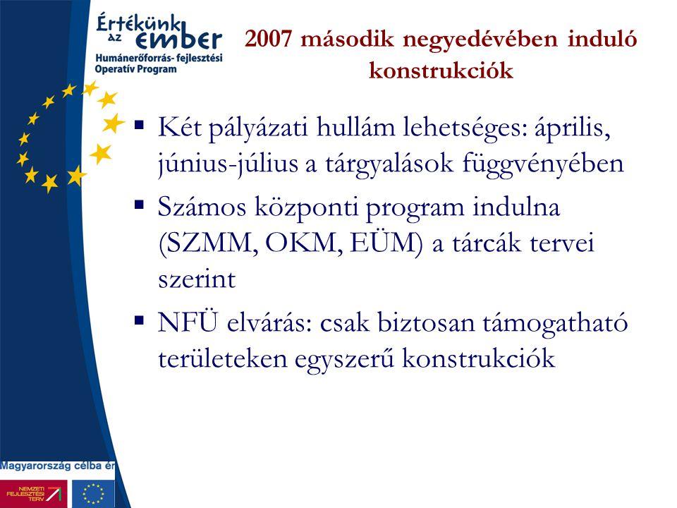 2007 második negyedévében induló konstrukciók  Két pályázati hullám lehetséges: április, június-július a tárgyalások függvényében  Számos központi p