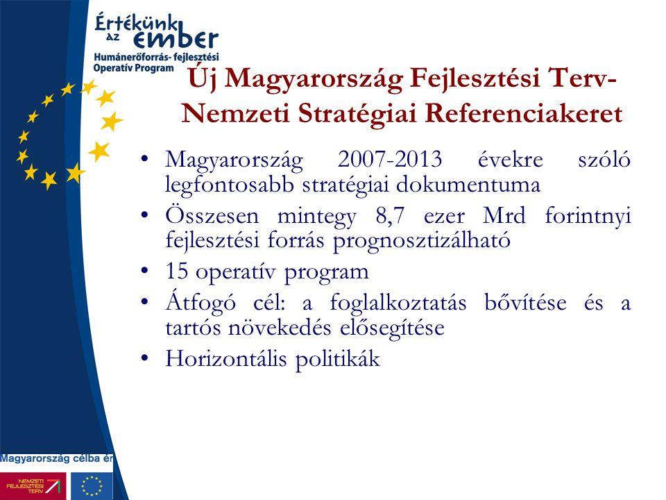 Új Magyarország Fejlesztési Terv- Nemzeti Stratégiai Referenciakeret Magyarország 2007-2013 évekre szóló legfontosabb stratégiai dokumentuma Összesen