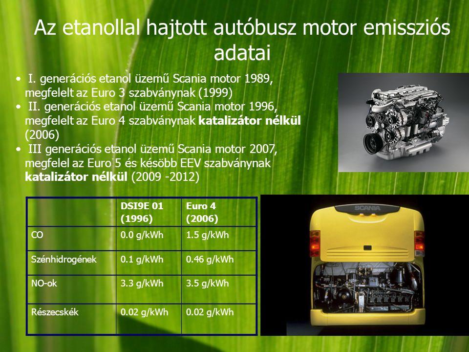 Az etanollal hajtott autóbusz motor emissziós adatai DSI9E 01 (1996) Euro 4 (2006) CO0.0 g/kWh1.5 g/kWh Szénhidrogének0.1 g/kWh0.46 g/kWh NO-ok3.3 g/kWh3.5 g/kWh Részecskék0.02 g/kWh I.