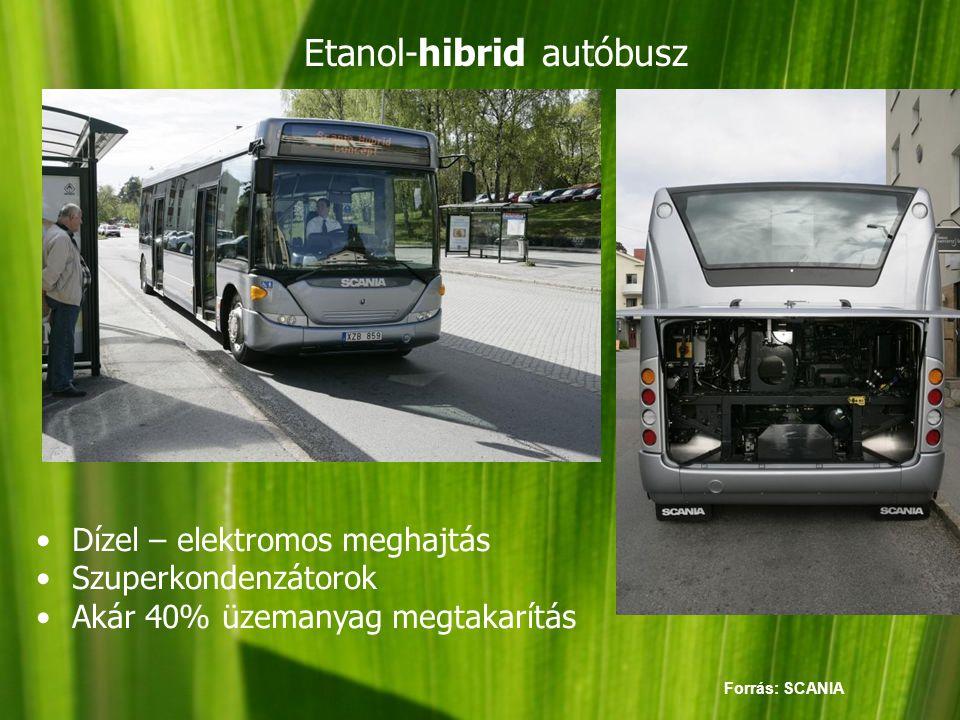Etanol-hibrid autóbusz Forrás: SCANIA Dízel – elektromos meghajtás Szuperkondenzátorok Akár 40% üzemanyag megtakarítás