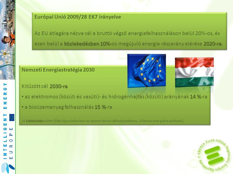 Európai Unió 2009/28 EK7 irányelve közlekedésben 10%-2020-ra Az EU átlagára nézve cél a bruttó végső energiafelhasználáson belül 20%-os, és ezen belül