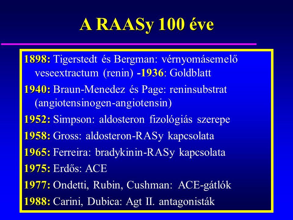 A RAASy 100 éve 1898: 1898: Tigerstedt és Bergman: vérnyomásemelő veseextractum (renin) -1936: Goldblatt 1940: 1940: Braun-Menedez és Page: reninsubst