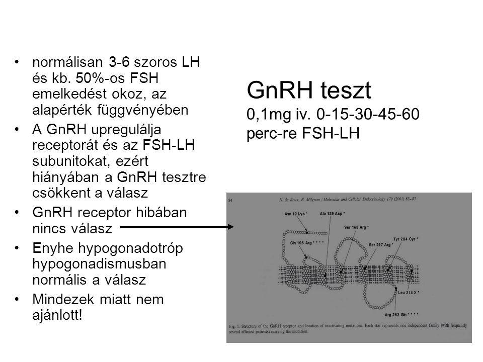 GnRH teszt 0,1mg iv. 0-15-30-45-60 perc-re FSH-LH normálisan 3-6 szoros LH és kb. 50%-os FSH emelkedést okoz, az alapérték függvényében A GnRH upregul