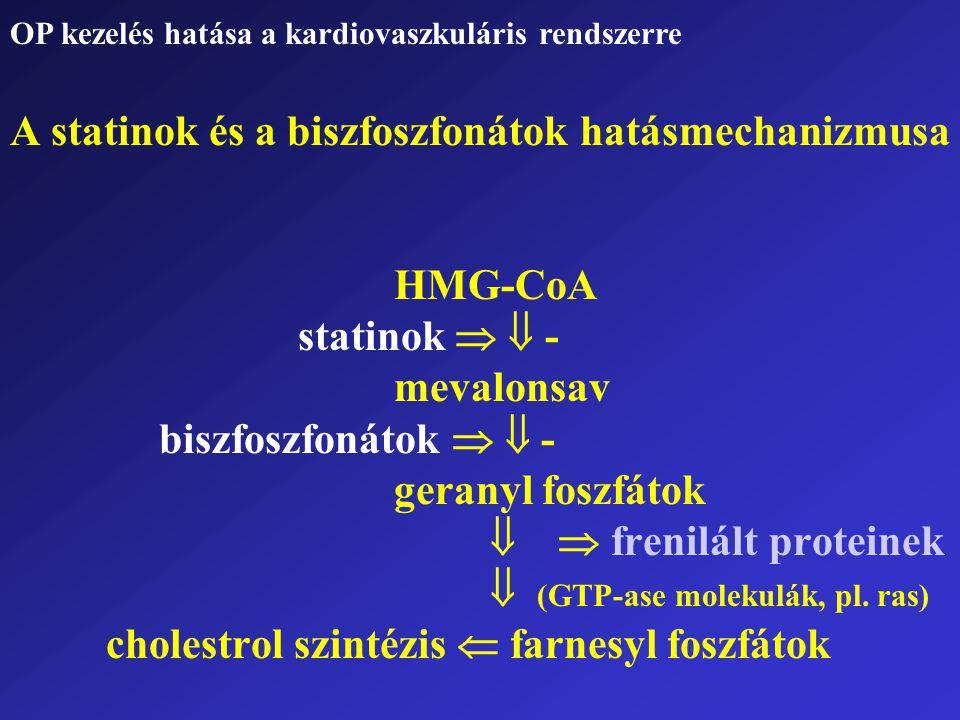 A statinok és a biszfoszfonátok hatásmechanizmusa HMG-CoA statinok   - mevalonsav biszfoszfonátok   - geranyl foszfátok   frenilált proteinek 