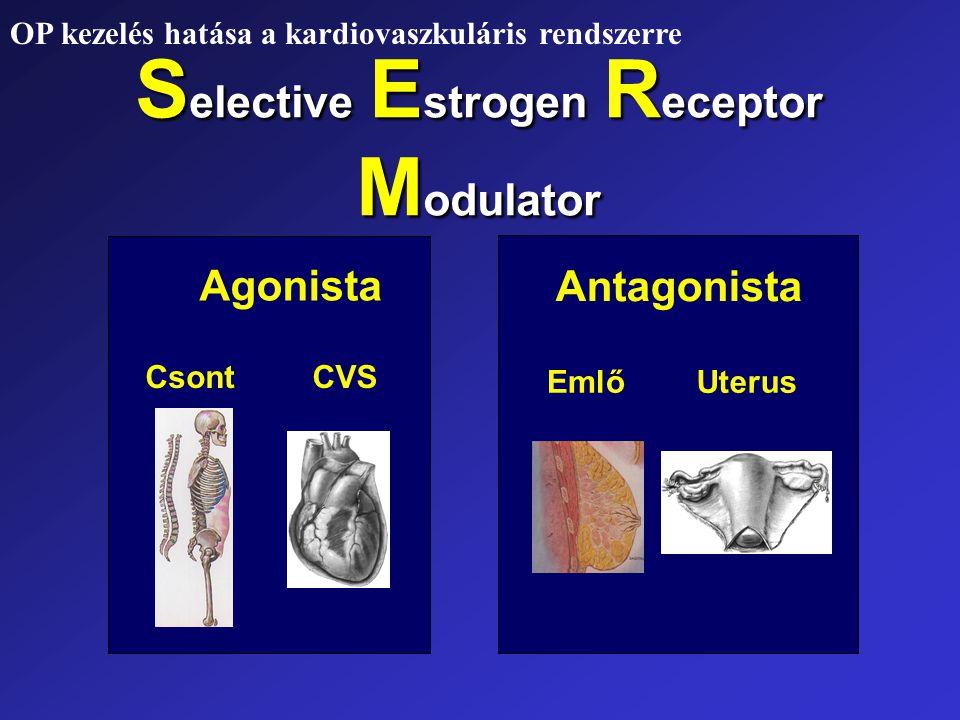 Agonista CsontCVS Antagonista EmlőUterus S elective E strogen R eceptor M odulator OP kezelés hatása a kardiovaszkuláris rendszerre
