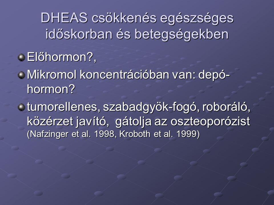 DHEAS csökkenés egészséges időskorban és betegségekben Előhormon?, Mikromol koncentrációban van: depó- hormon? tumorellenes, szabadgyök-fogó, roboráló
