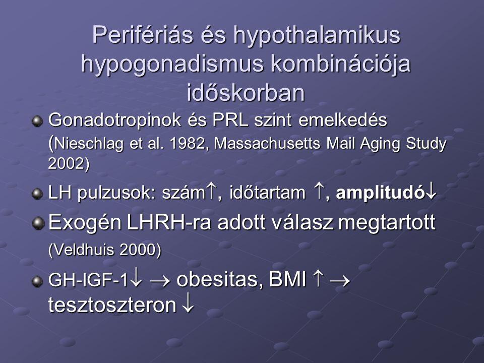 Perifériás és hypothalamikus hypogonadismus kombinációja időskorban Gonadotropinok és PRL szint emelkedés ( Nieschlag et al. 1982, Massachusetts Mail