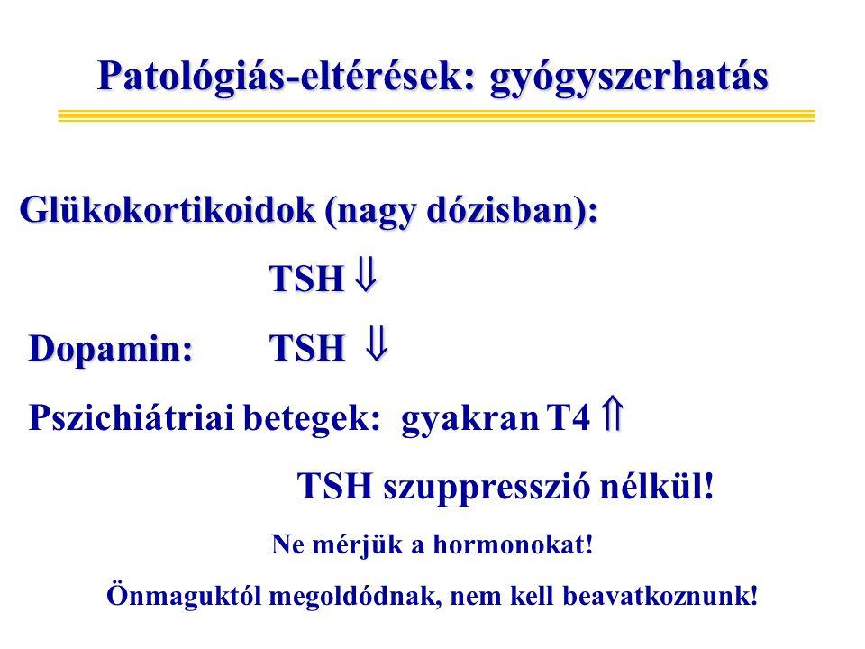Patológiás-eltérések: gyógyszerhatás Glükokortikoidok (nagy dózisban): Glükokortikoidok (nagy dózisban): TSH  TSH  Dopamin: TSH  Dopamin: TSH   Pszichiátriai betegek: gyakran T4  TSH szuppresszió nélkül.