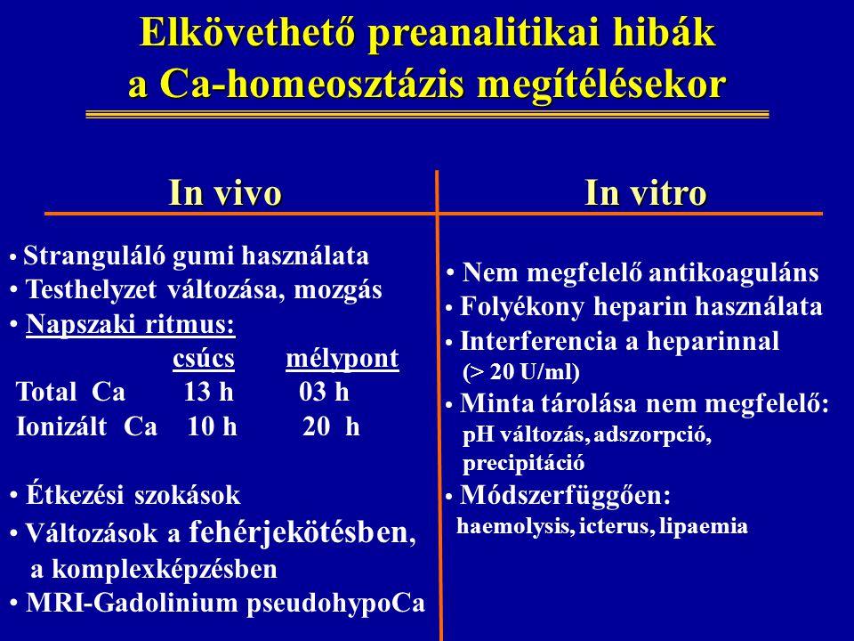 Elkövethető preanalitikai hibák a Ca-homeosztázis megítélésekor In vivo Stranguláló gumi használata Testhelyzet változása, mozgás Napszaki ritmus: csúcs mélypont Total Ca 13 h 03 h Ionizált Ca 10 h 20 h Étkezési szokások Változások a fehérjekötésben, a komplexképzésben MRI-Gadolinium pseudohypoCa In vitro Nem megfelelő antikoaguláns Folyékony heparin használata Interferencia a heparinnal (> 20 U/ml) Minta tárolása nem megfelelő: pH változás, adszorpció, precipitáció Módszerfüggően: haemolysis, icterus, lipaemia