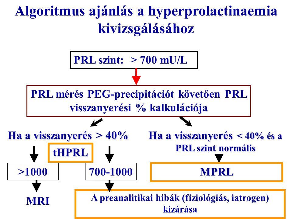 Algoritmus ajánlás a hyperprolactinaemia kivizsgálásához 700-1000 PRL szint: > 700 mU/L >1000 A preanalitikai hibák (fiziológiás, iatrogen) kizárása PRL mérés PEG-precipitációt követően PRL visszanyerési % kalkulációja MRI Ha a visszanyerés > 40% Ha a visszanyerés < 40% és a PRL szint normális MPRL tHPRL
