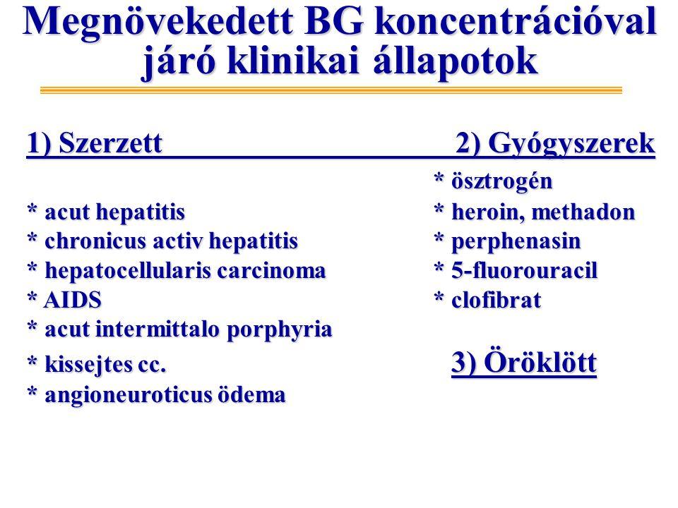 Megnövekedett BG koncentrációval járó klinikai állapotok 1) Szerzett 2) Gyógyszerek * ösztrogén * acut hepatitis* heroin, methadon * chronicus activ hepatitis* perphenasin * hepatocellularis carcinoma* 5-fluorouracil * AIDS* clofibrat * acut intermittalo porphyria * kissejtes cc.