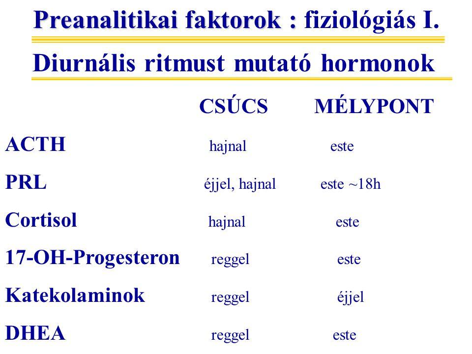 Preanalitikai faktorok : Preanalitikai faktorok : fiziológiás I. Diurnális ritmust mutató hormonok CSÚCS MÉLYPONT ACTH hajnal este PRL éjjel, hajnal e