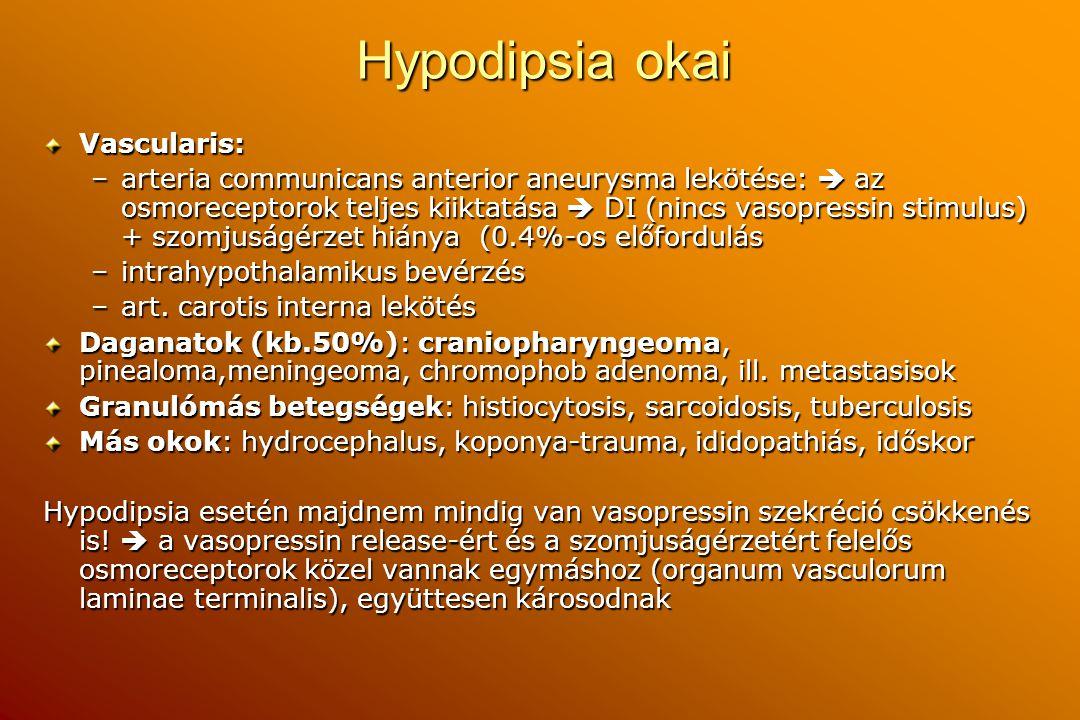 Hypodipsia okai Vascularis: –arteria communicans anterior aneurysma lekötése:  az osmoreceptorok teljes kiiktatása  DI (nincs vasopressin stimulus)