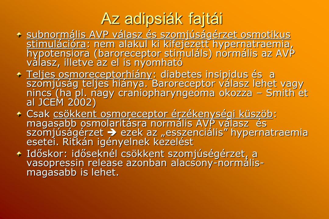 Az adipsiák fajtái subnormális AVP válasz és szomjúságérzet osmotikus stimulációra: nem alakul ki kifejezett hypernatraemia, hypotensiora (barorecepto