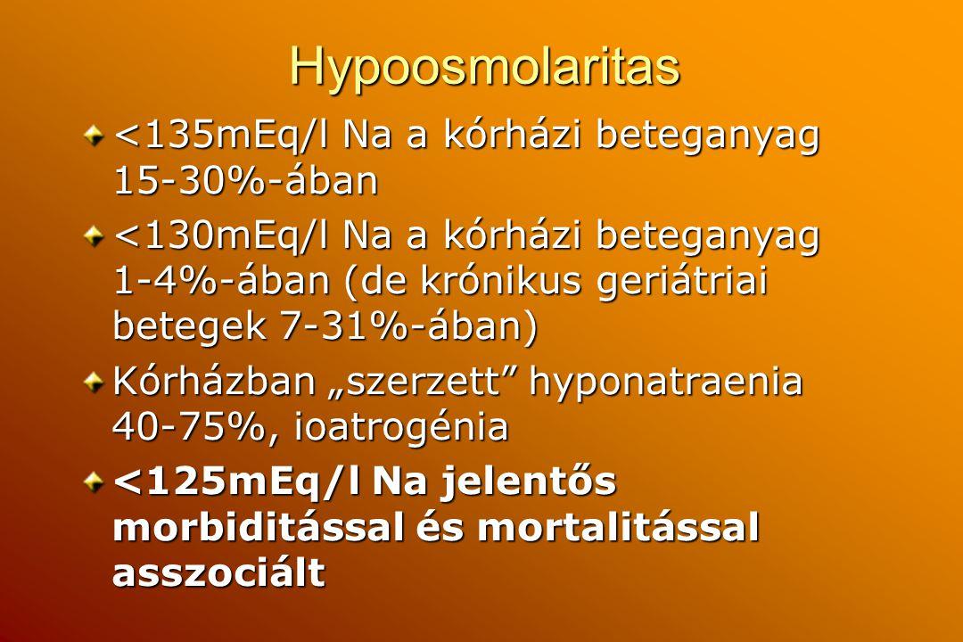 Hypoosmolaritas <135mEq/l Na a kórházi beteganyag 15-30%-ában <130mEq/l Na a kórházi beteganyag 1-4%-ában (de krónikus geriátriai betegek 7-31%-ában)