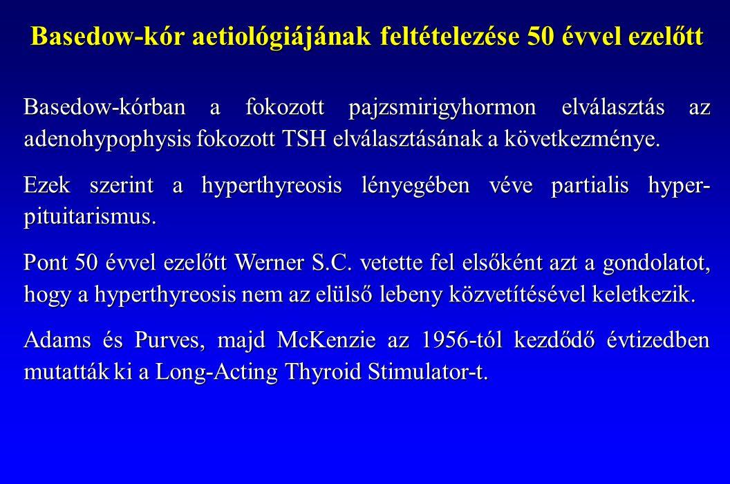 Basedow-kór aetiológiájának feltételezése 50 évvel ezelőtt Basedow-kórban a fokozott pajzsmirigyhormon elválasztás az adenohypophysis fokozott TSH elv