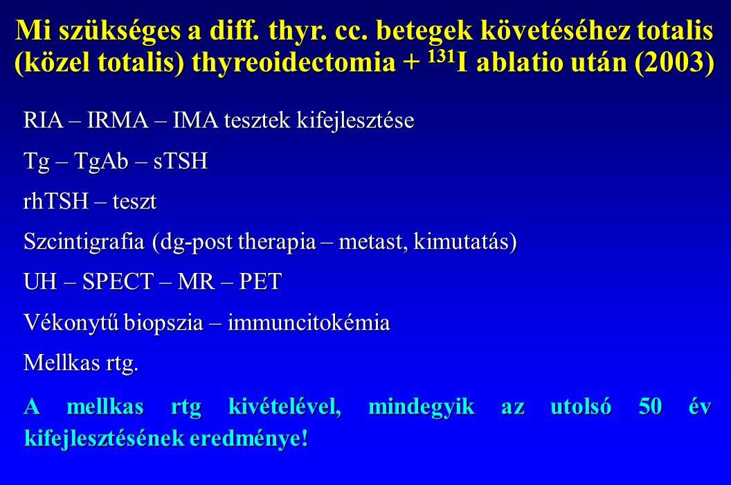 Mi szükséges a diff. thyr. cc. betegek követéséhez totalis (közel totalis) thyreoidectomia + 131 I ablatio után (2003) RIA – IRMA – IMA tesztek kifejl