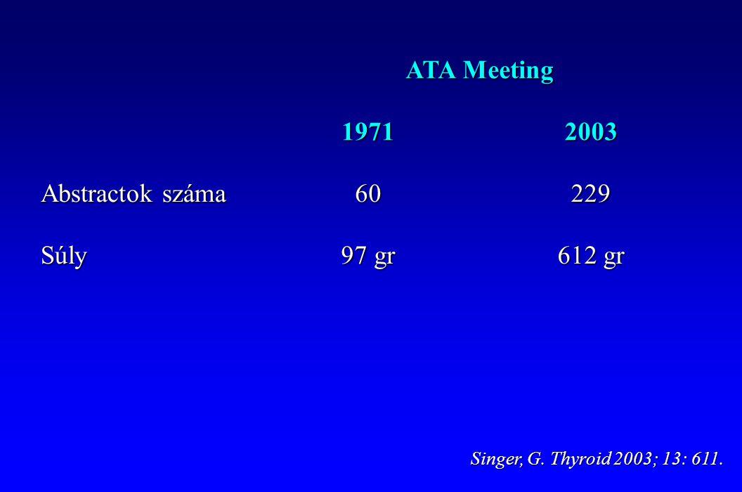 ATA Meeting 19712003 Abstractok száma 60229 Súly 97 gr 612 gr Singer, G. Thyroid 2003; 13: 611.