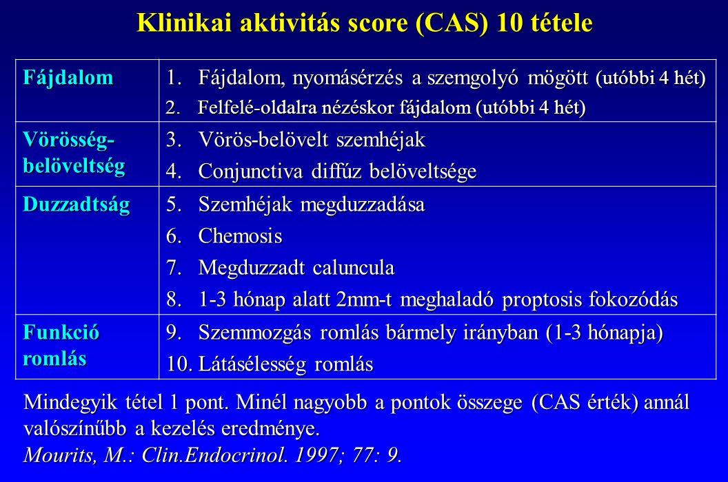 Klinikai aktivitás score (CAS) 10 tétele Fájdalom 1.Fájdalom, nyomásérzés a szemgolyó mögött (utóbbi 4 hét) 2.Felfelé-oldalra nézéskor fájdalom (utóbb