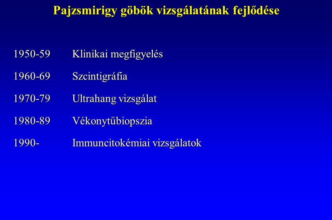 1950-59Klinikai megfigyelés 1960-69Szcintigráfia 1970-79Ultrahang vizsgálat 1980-89Vékonytűbiopszia 1990-Immuncitokémiai vizsgálatok Pajzsmirigy göbök