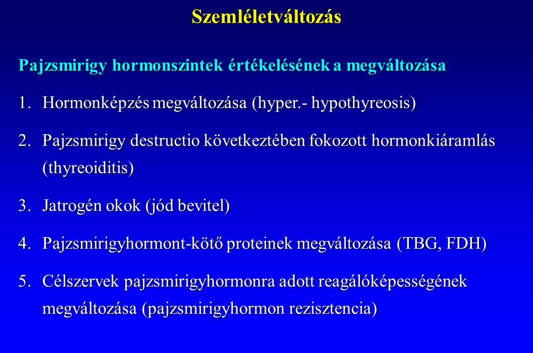 Szemléletváltozás Pajzsmirigy hormonszintek értékelésének a megváltozása 1.Hormonképzés megváltozása (hyper.- hypothyreosis) 2.Pajzsmirigy destructio
