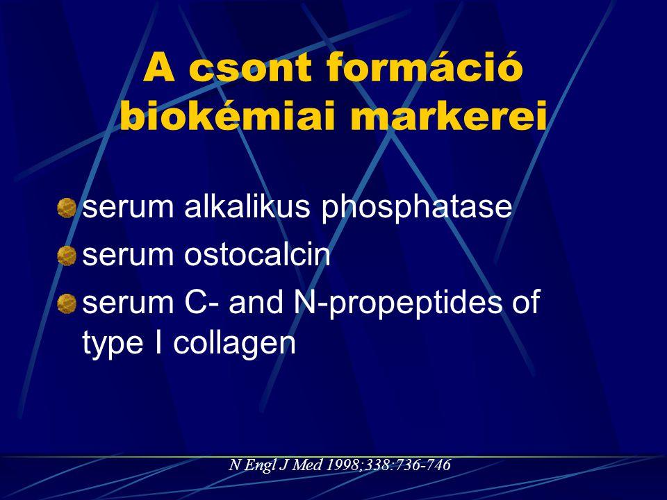A csont formáció biokémiai markerei serum alkalikus phosphatase serum ostocalcin serum C- and N-propeptides of type I collagen N Engl J Med 1998;338:7