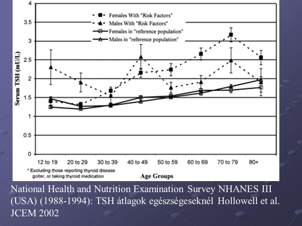 National Health and Nutrition Examination Survey NHANES III (USA) (1988-1994): TSH átlagok egészségeseknél Hollowell et al. JCEM 2002