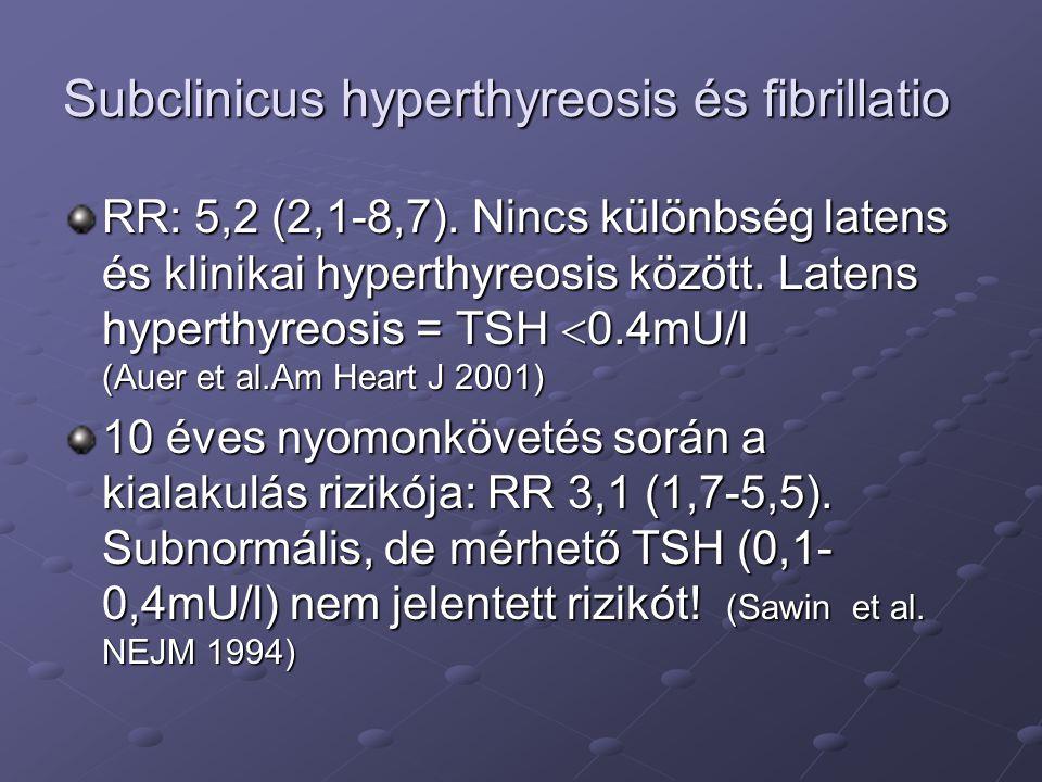 Subclinicus hyperthyreosis és fibrillatio RR: 5,2 (2,1-8,7). Nincs különbség latens és klinikai hyperthyreosis között. Latens hyperthyreosis = TSH  0