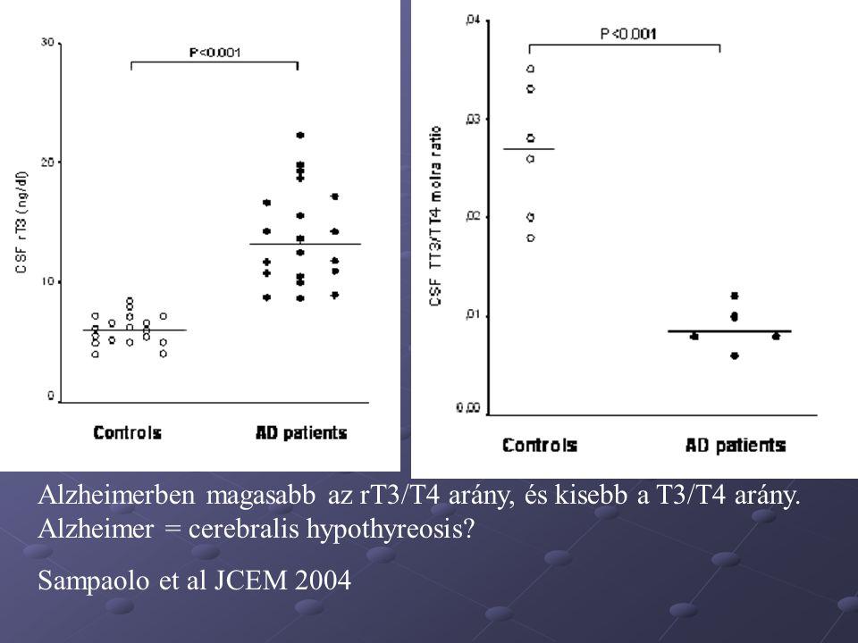 Alzheimerben magasabb az rT3/T4 arány, és kisebb a T3/T4 arány. Alzheimer = cerebralis hypothyreosis? Sampaolo et al JCEM 2004