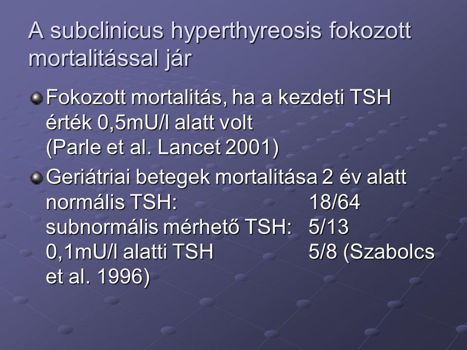 A subclinicus hyperthyreosis fokozott mortalitással jár Fokozott mortalitás, ha a kezdeti TSH érték 0,5mU/l alatt volt (Parle et al. Lancet 2001) Geri