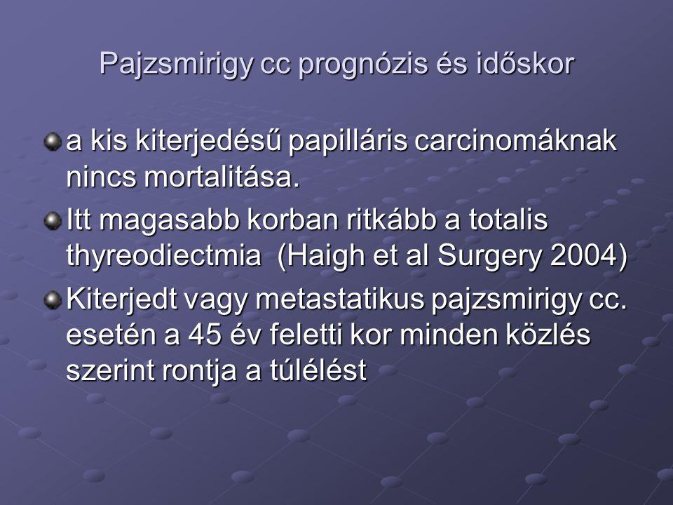 Pajzsmirigy cc prognózis és időskor a kis kiterjedésű papilláris carcinomáknak nincs mortalitása. Itt magasabb korban ritkább a totalis thyreodiectmia