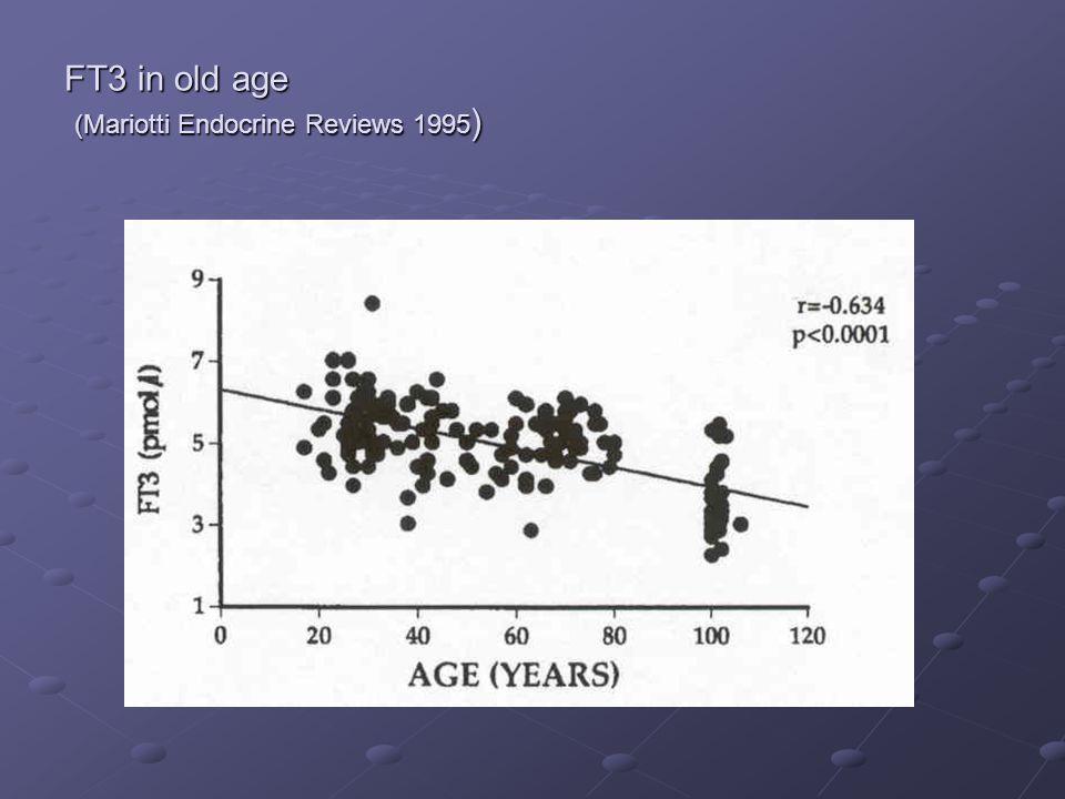 Alzheimerben magasabb az rT3/T4 arány, és kisebb a T3/T4 arány.