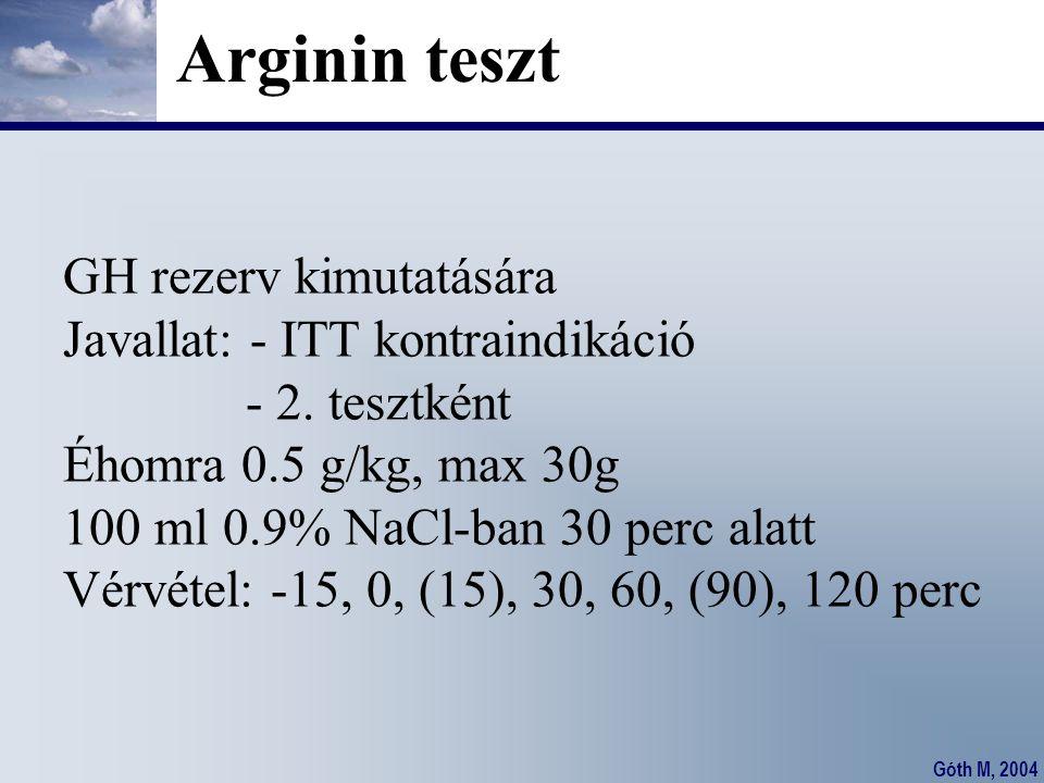 Góth M, 2004 Arginin teszt GH rezerv kimutatására Javallat: - ITT kontraindikáció - 2. tesztként Éhomra 0.5 g/kg, max 30g 100 ml 0.9% NaCl-ban 30 perc