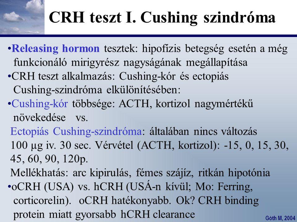 Góth M, 2004 CRH teszt I. Cushing szindróma Releasing hormon tesztek: hipofízis betegség esetén a még funkcionáló mirigyrész nagyságának megállapítása
