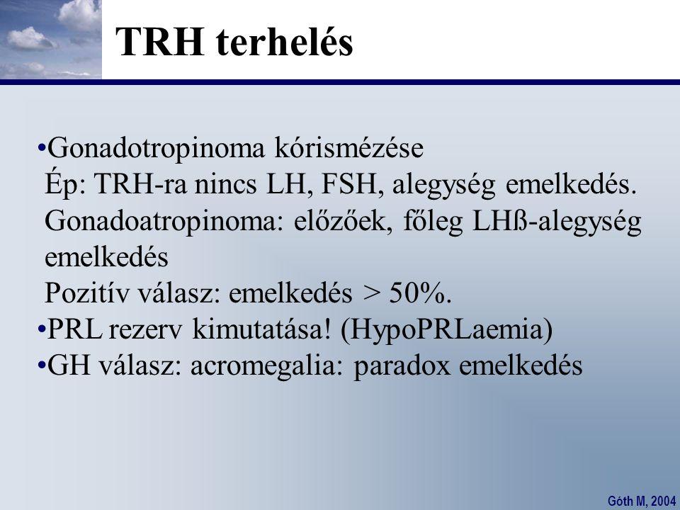 Góth M, 2004 TRH terhelés Gonadotropinoma kórismézése Ép: TRH-ra nincs LH, FSH, alegység emelkedés. Gonadoatropinoma: előzőek, főleg LHß-alegység emel