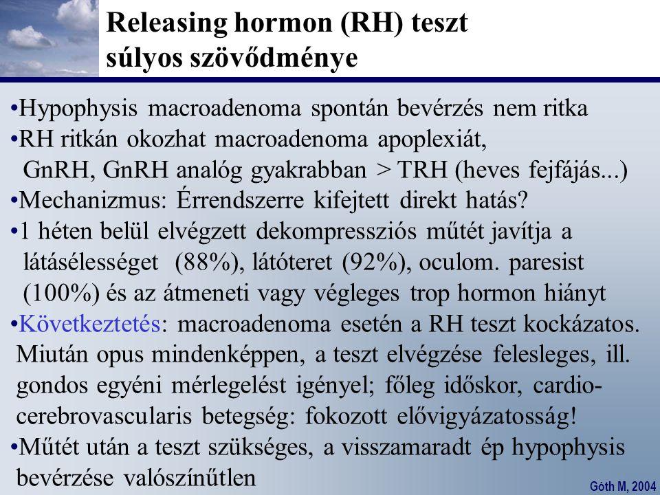 Góth M, 2004 Releasing hormon (RH) teszt súlyos szövődménye Hypophysis macroadenoma spontán bevérzés nem ritka RH ritkán okozhat macroadenoma apoplexi