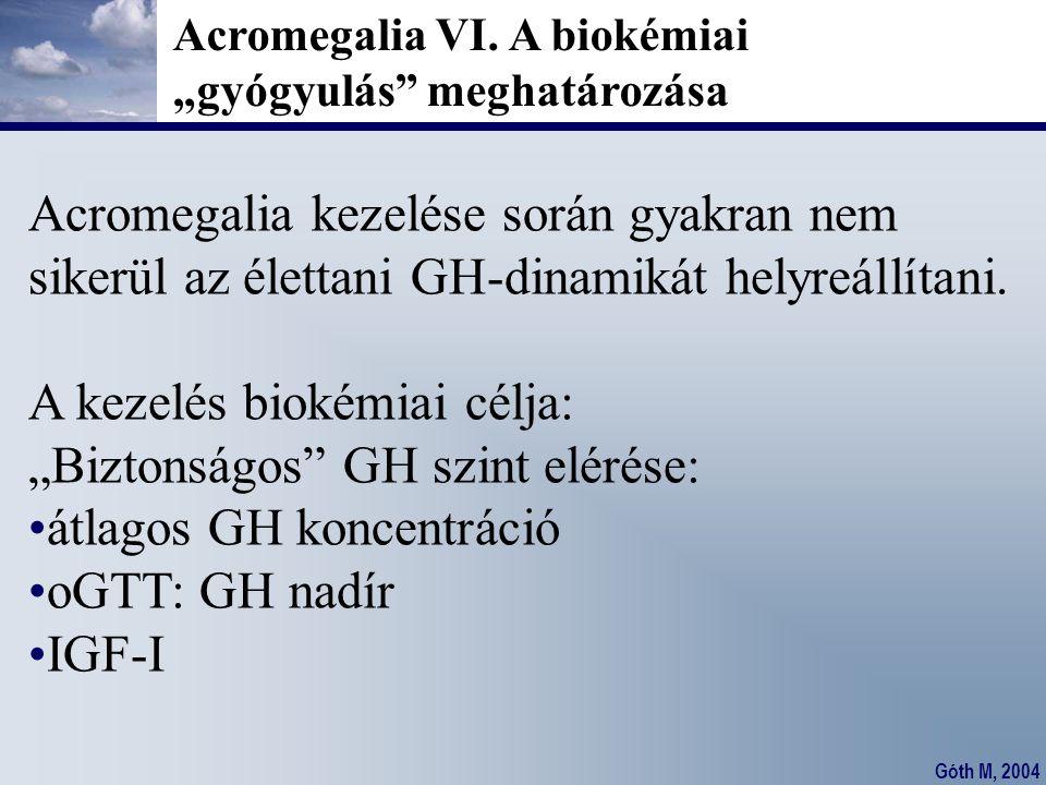 """Góth M, 2004 Acromegalia VI. A biokémiai """"gyógyulás"""" meghatározása Acromegalia kezelése során gyakran nem sikerül az élettani GH-dinamikát helyreállít"""