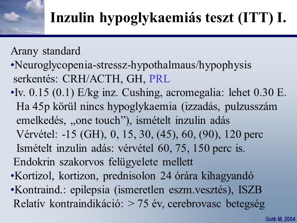 Góth M, 2004 ITT II.Értékelhető: vércukor min < 2,2 mmol/l Súlyos hypoglyc.
