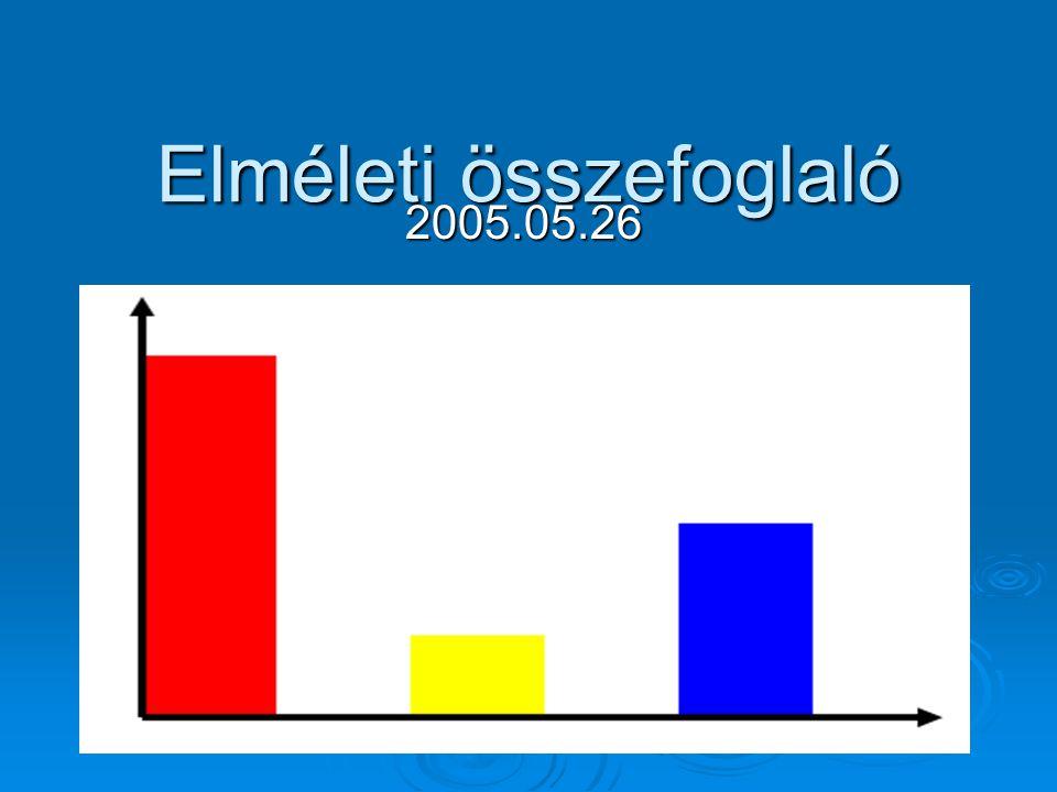 Megoldás Nagy, piros oszlop Kicsi, sárga oszlop Közepes, kék oszlop Jobbra mutató nyíl Felfelé mutató nyíl Forrás: Tamás